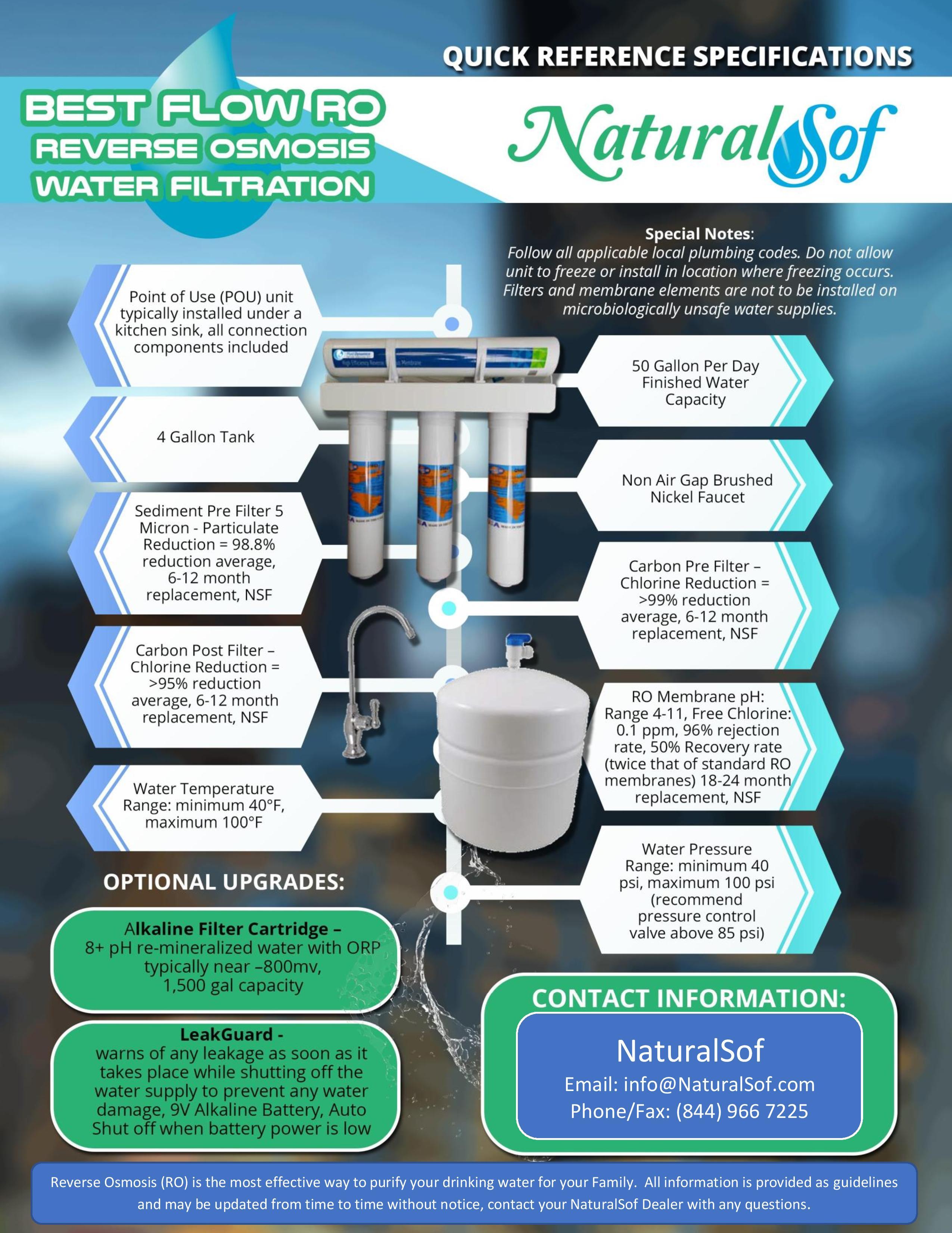 NaturalSof Reverse Osmosis Alkaline